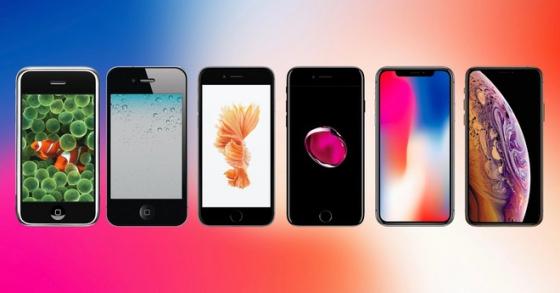 Cách iOS tiến hóa trong hơn thập kỷ qua