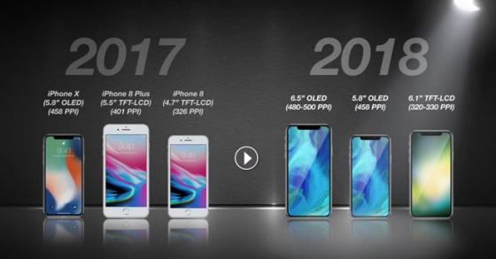 Những sản phẩm Apple sẽ trình làng trong năm 2018